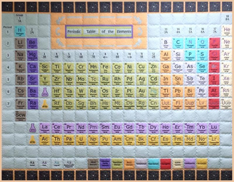 My fair lady secrets of embroideryperiodic table of the elements periodic table of the elements quilt 4x6 4800 urtaz Gallery